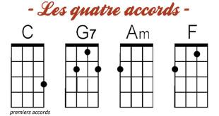 les-quatre-accords-debutant-ukulele