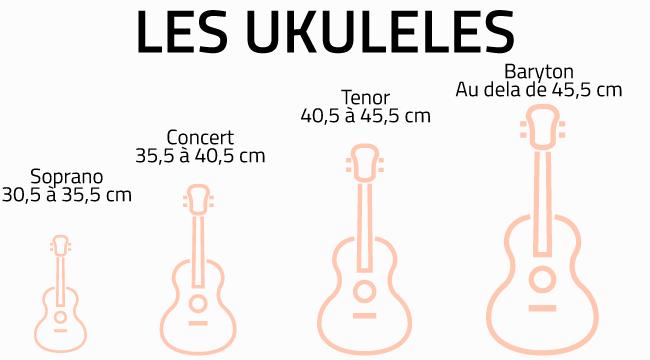ukulele-type