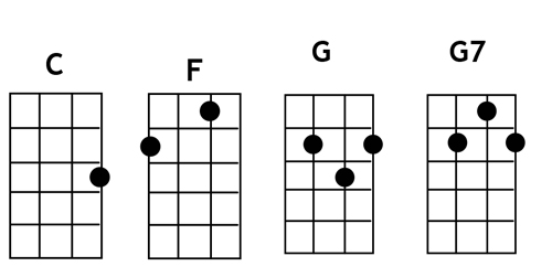 accords-blues-ukulélé-part-2