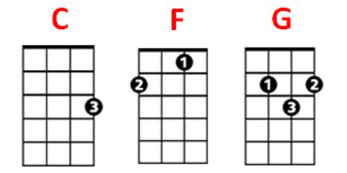 accords-ukulele-blues-1