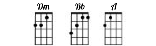 accords-tryo-hymne-de-nos-campagnes-ukulele