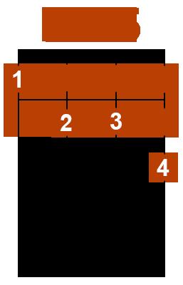 D7-5 accord ukulélé