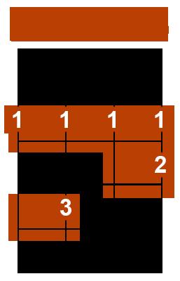 F#m7-5 accord ukulélé