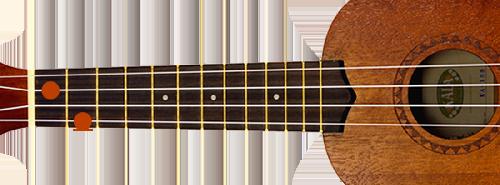 F-majeur-ukulele