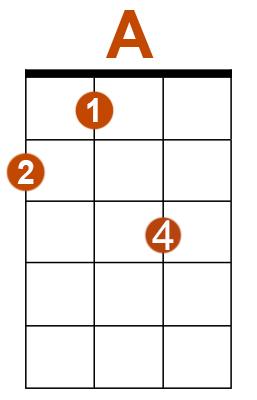 A-blues-ukulele-2