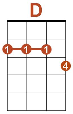 D-blues-ukulele