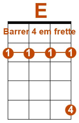 E-variation-barrer