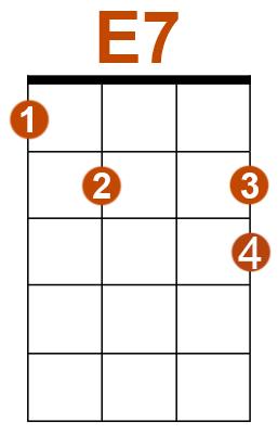 E7-blues-ukulele