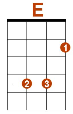 accord-E-variation-ukulele-2