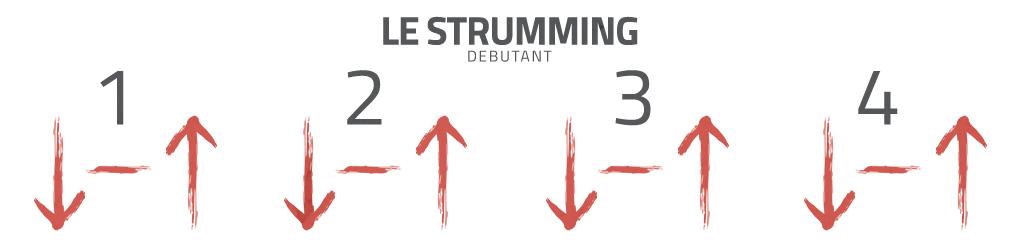 premier-rythme-ukulele-debutant
